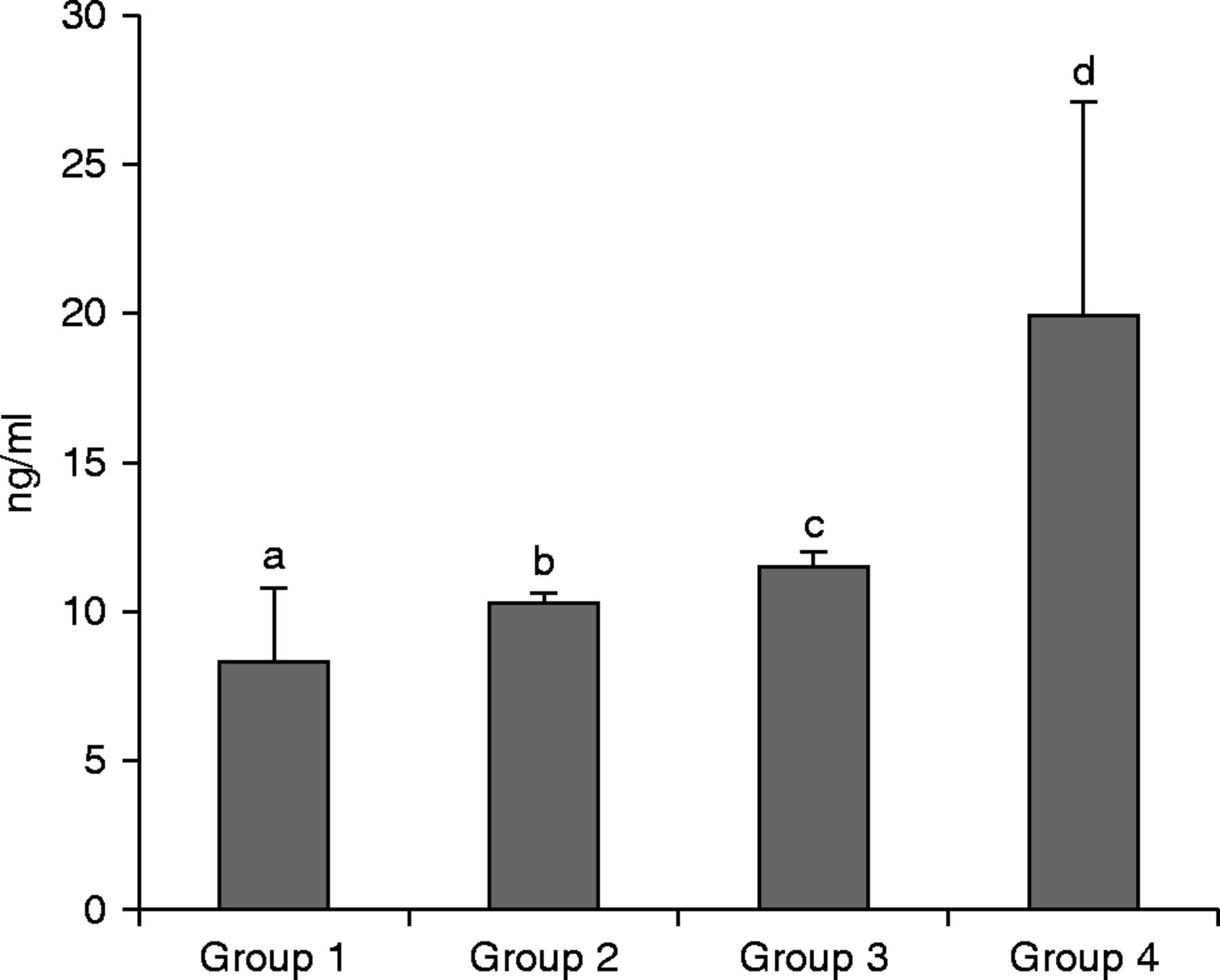 Induced lipid peroxidation in ram sperm: semen profile, DNA
